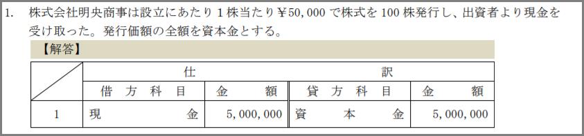 財務会計論(計算)の問題例