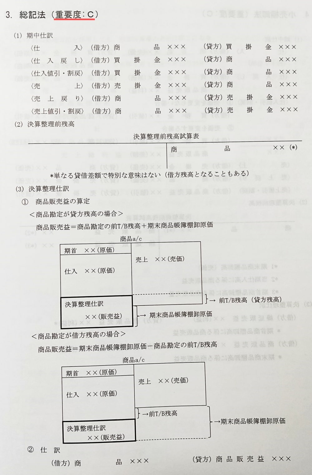 クレアールの財務会計論テキスト(総記法)①