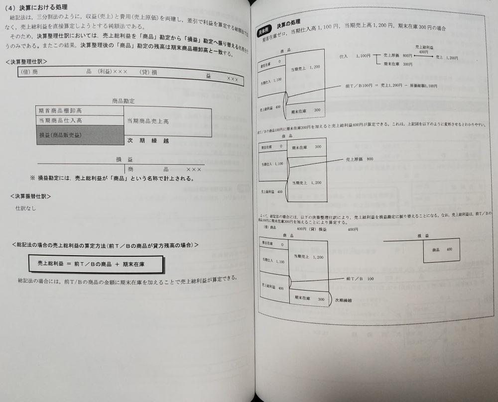 他校の財務会計論テキスト(総記法)②