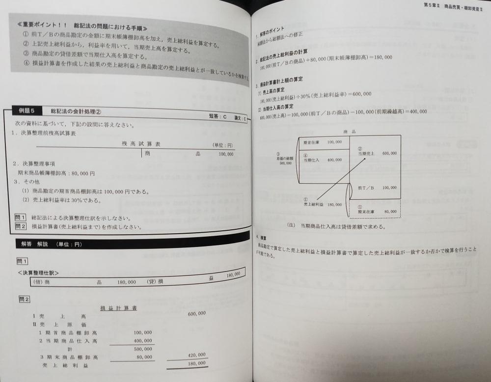 他校の財務会計論テキスト(総記法)④